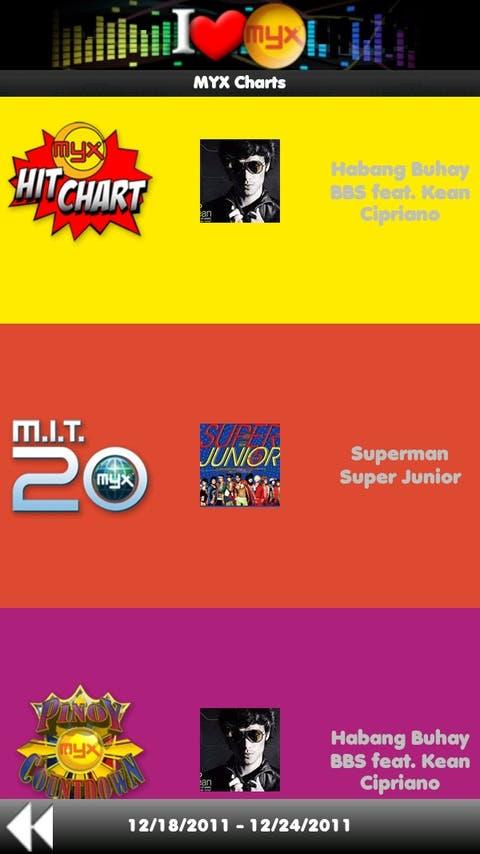 MYX APP_HIT CHARTS