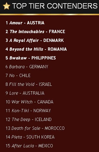 Bwakaw is now #5