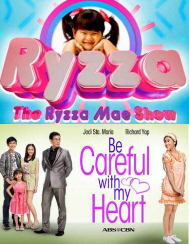 Ryzza Be Careful