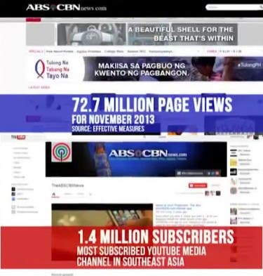 ABSCBN News most subscribed