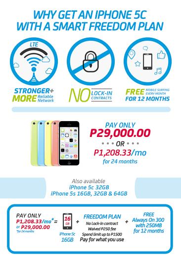 Iphone5C Freedom Plan