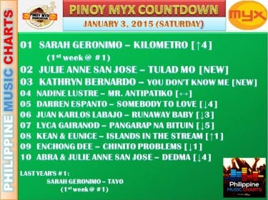 Pinoy MyX Countdown