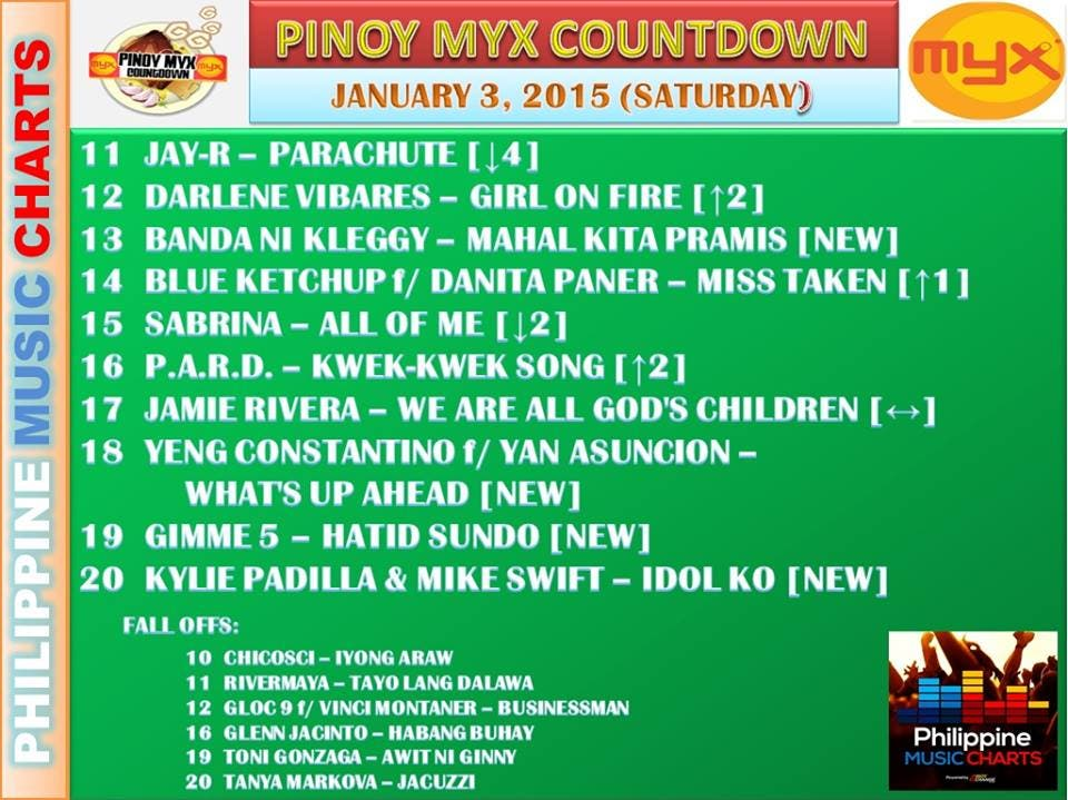 Pinoy Myx Countdown2