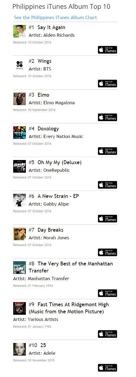 itunes top 10 charts albums